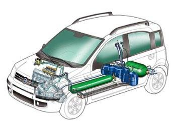 Prestazioni auto a metano