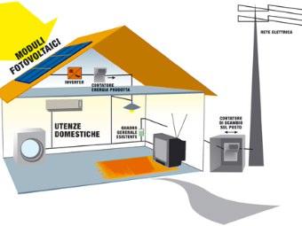 Impianti fotovoltaici foto ed immagini