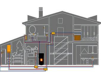 Riscaldamento energia - Riscaldare casa a basso costo ...