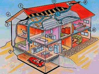 Ventilazione controllata a recupero energetico