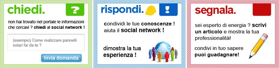 Social Network Energia